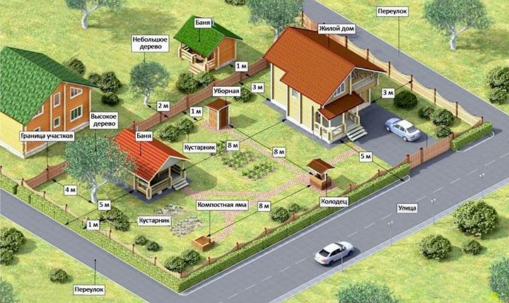Градостроительный план важен для соблюдения СНиПов