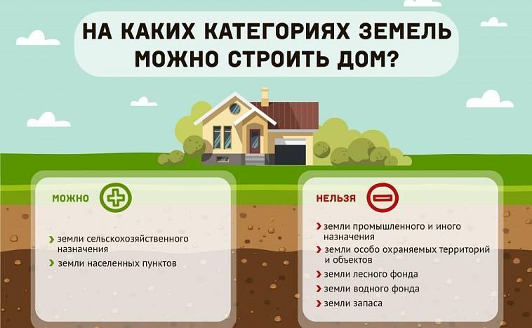 Перевод в собственность бесхозных земель